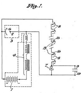 Aparelho radiônico Ruth Drown