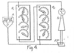 Esquema aparelho radiônico Abrams